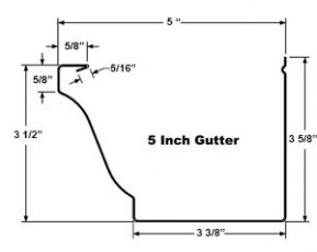 """5"""" Seamless Gutter measurements"""